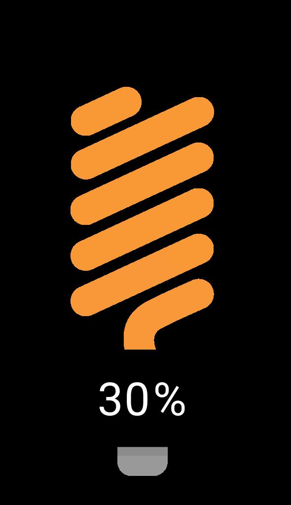 Статистика Умный свет